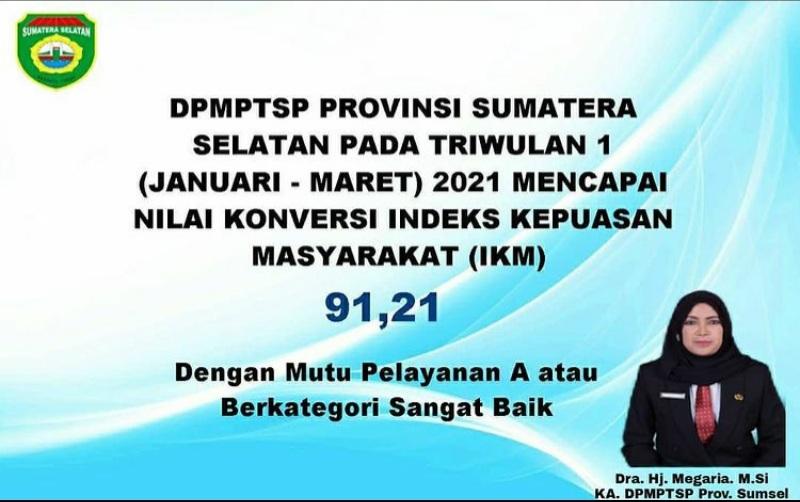 Nilai Indeks Kepuasan Masyarakat (IKM) Triwulan 1 Tahun 2021